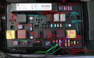 Схема предохранителей opel astra g и способы их замены: фото и видео