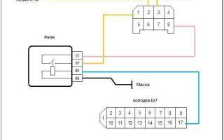 Инструкция по установке и подключению противотуманных фар на ваз 2114