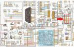 Электросхема ваз 2111 (8 и 16 клапанов): поиск поломок и замена электрооборудования