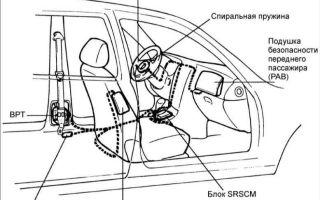 Где стоит датчик подушки безопасности (удара, airbag или srs) и как его проверить?