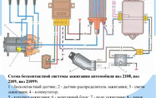 Пособие по ремонту и замене катушки и замка зажигания на ваз 2115, схема и настройка зажигания