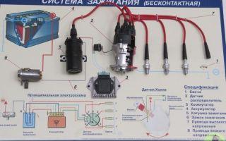 Электронная бесконтактная система зажигания: схема и установка, отличия от контактной