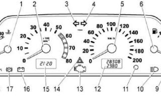 Описание знаков и символов на панели приборов нивы, ремонт панели, схема комбинации