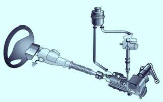 Характеристика, установка и регулировка гидроусилителя руля гур на уаз хантер и патриот