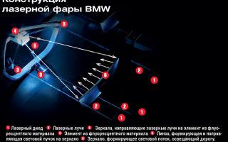 Противотуманные лазерные фары для авто: принцип работы и изготовление своими руками