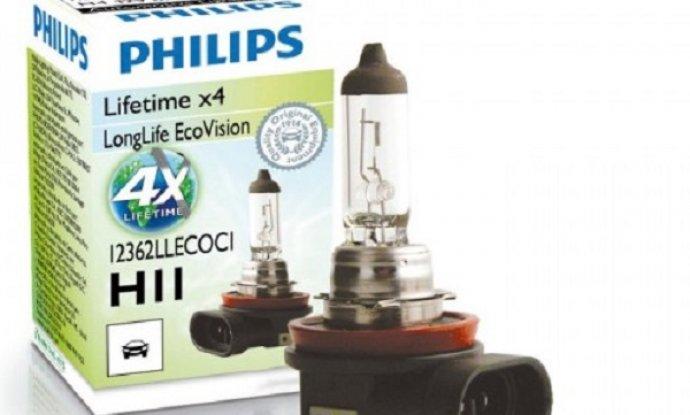 Рейтинг галогенных ксеноновых и светодиодных ламп H11 в противотуманки