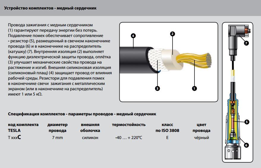 Характеристика высоковольтных проводов зажигания для авто проверка и ремонт