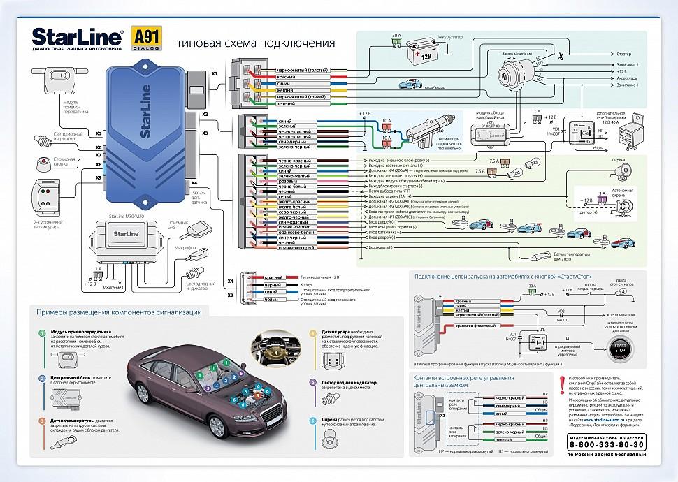Установка сигнализации с автозапуском своими руками: какую автосигнализацию выбрать и как её установить, рейтинг устройств и схемы подключения с видео