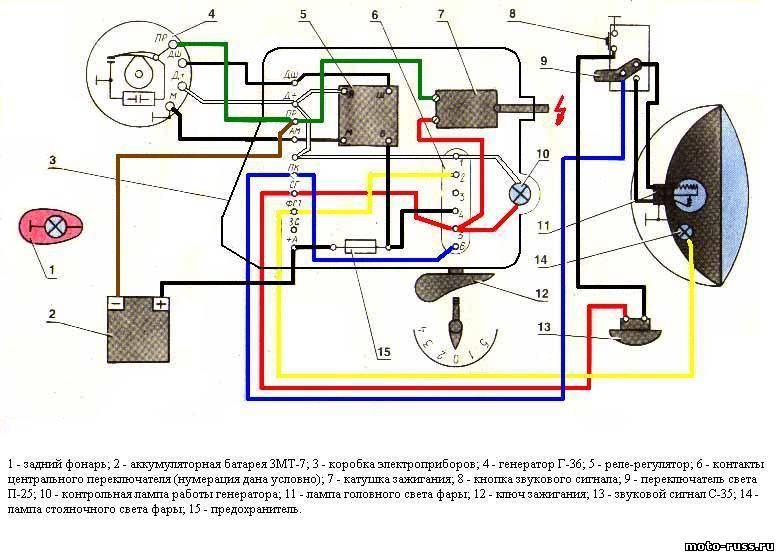 Оптическое бесконтактное зажигание на, иЖ, юпитер 5К drive2