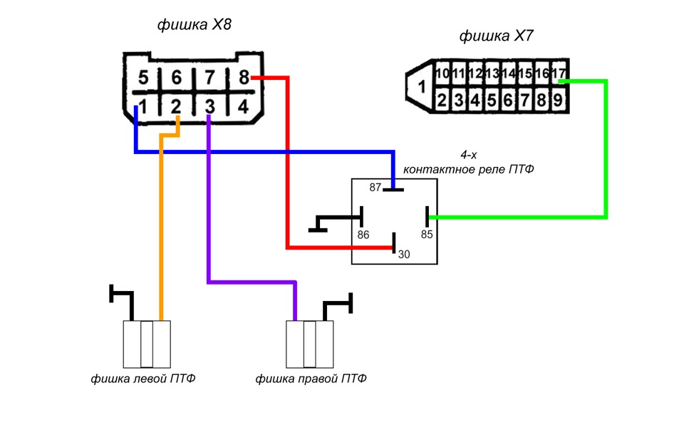 Противотуманные фары на ВАЗ 2109 описание и установка противотуманок схема поворотов