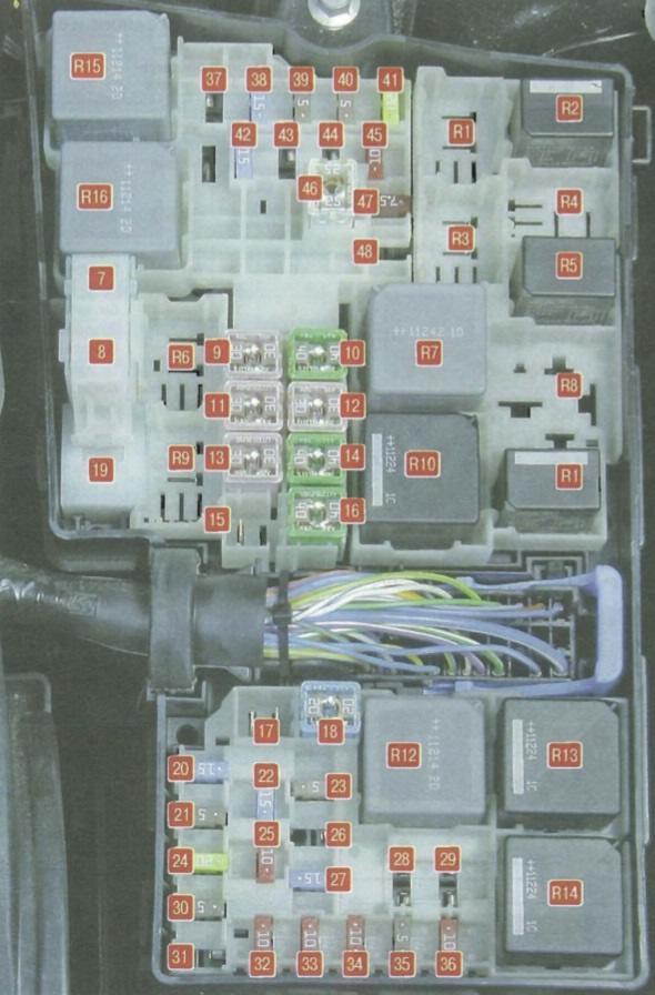 Блок предохранителей ford focus 1: схема, расположение и способы замены