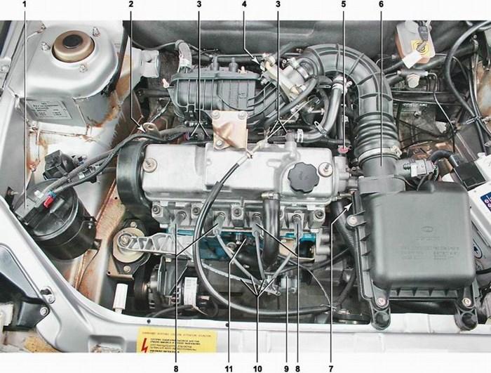 Где находится ЭБУ ВАЗ 2110 и 2112 (8 и 16 клапанов), неисправности и замена контроллера ЭСУД
